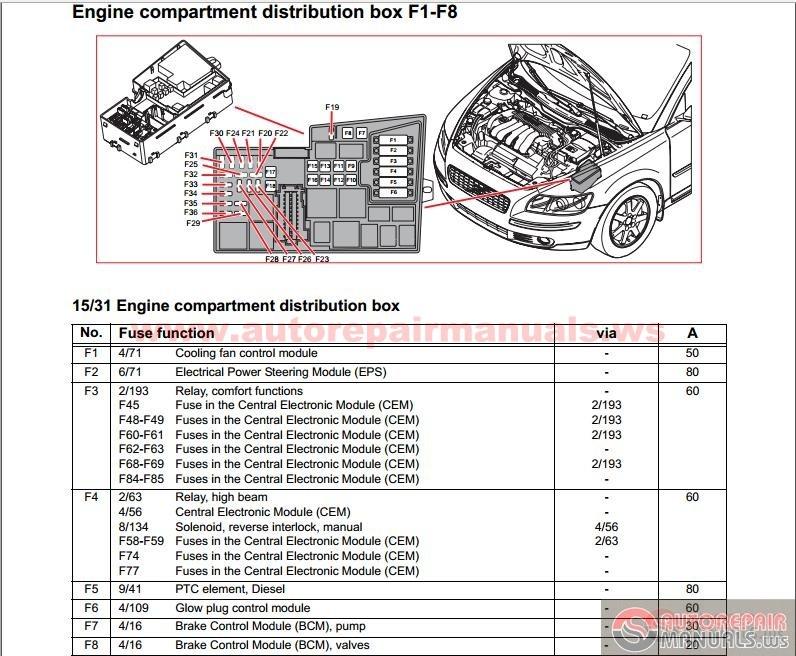 2000 Volvo S40 Radio Wiring Diagram : Volvo wiring diagrams diagram shrutiradio auto