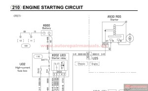Mitsubishi Canter URO3 For Australia Shop Manual