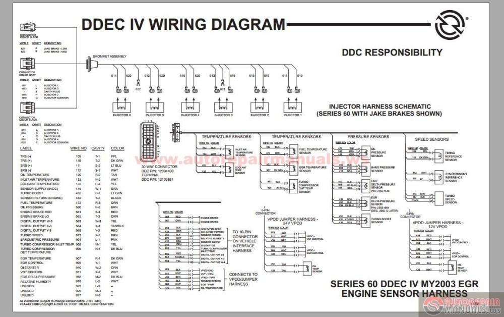 medium resolution of ddec iii wiring diagram marine wiring diagram fascinating detroit starter wiring diagram detroit wiring diagram