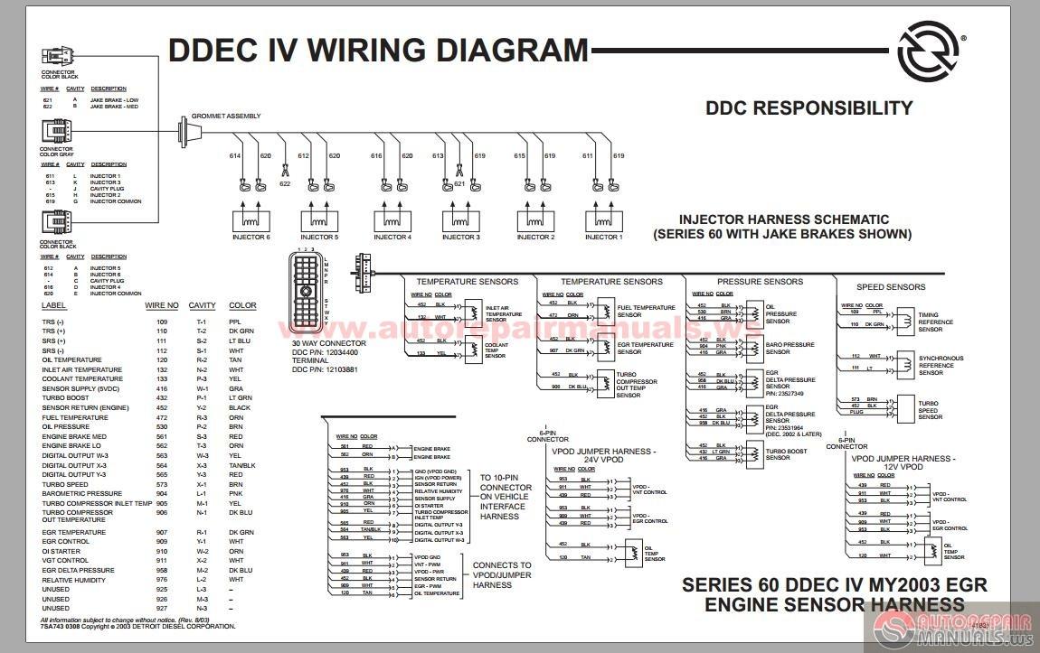 hight resolution of ddec iii wiring diagram marine wiring diagram fascinating detroit starter wiring diagram detroit wiring diagram