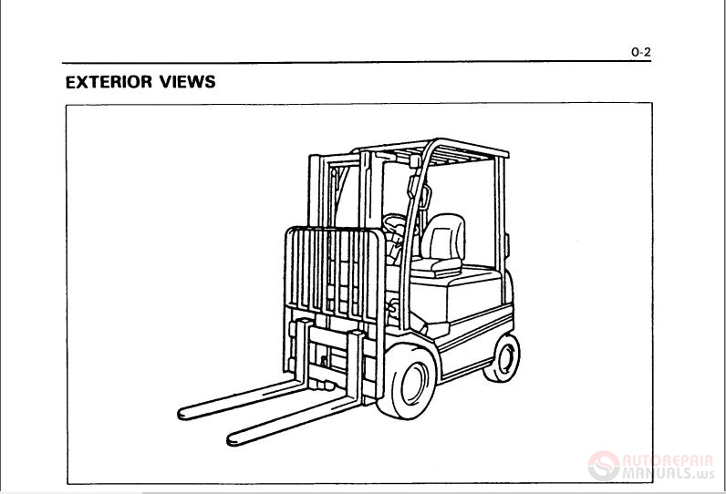 Toyota forklift operation manual pdf