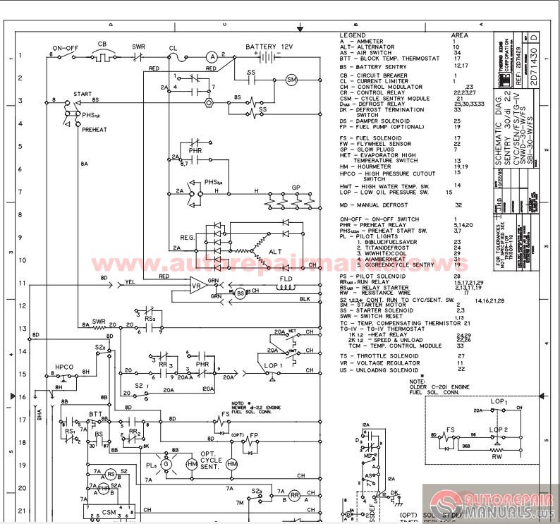 thermo king alternator wiring diagram ps2 keyboard to usb auto electrical related with