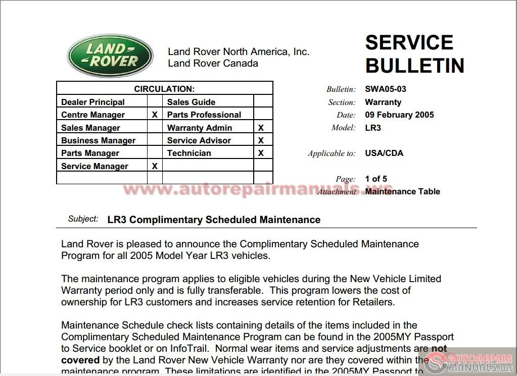 Best Of Land Rover Lr3 Discovery 3 Door Lock Problem And