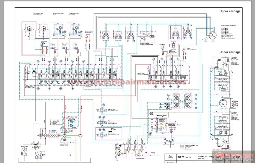 medium resolution of terex wiring diagrams wiring diagram repair guides demag wiring diagram wiring diagram database terex wiring diagrams