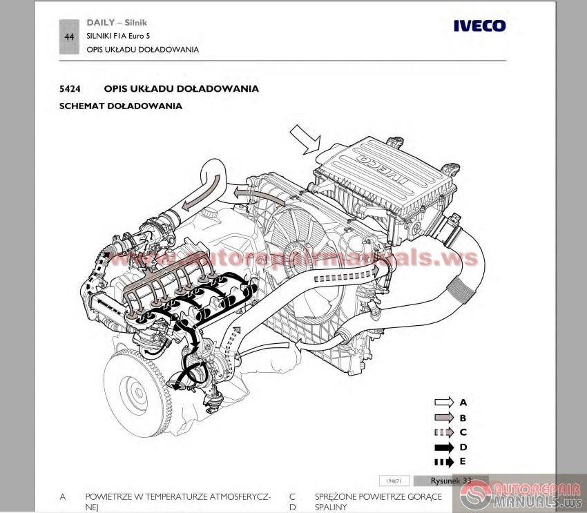 iveco engine manual ebook