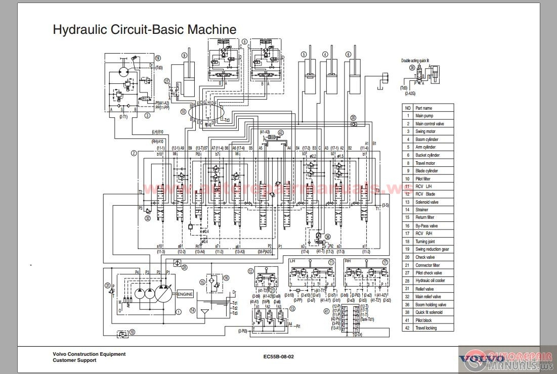 Volvo Ec55b Manual Auto Electrical Wiring Diagram Car Hydraulics