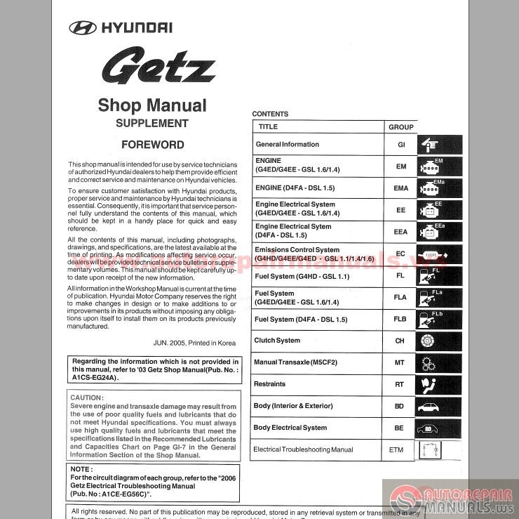 Electrical Wiring Diagram Hyundai Getz