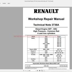 Renault Master Wiring Diagram Honda Zoomer Diesel Engine G9t G9u Comman Rail System Auto