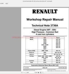 renault diesel engine g9t g9u comman rail system auto repair manual forum heavy equipment renault laguna 2 wiring diagram renault laguna 1 wiring diagram [ 1600 x 861 Pixel ]