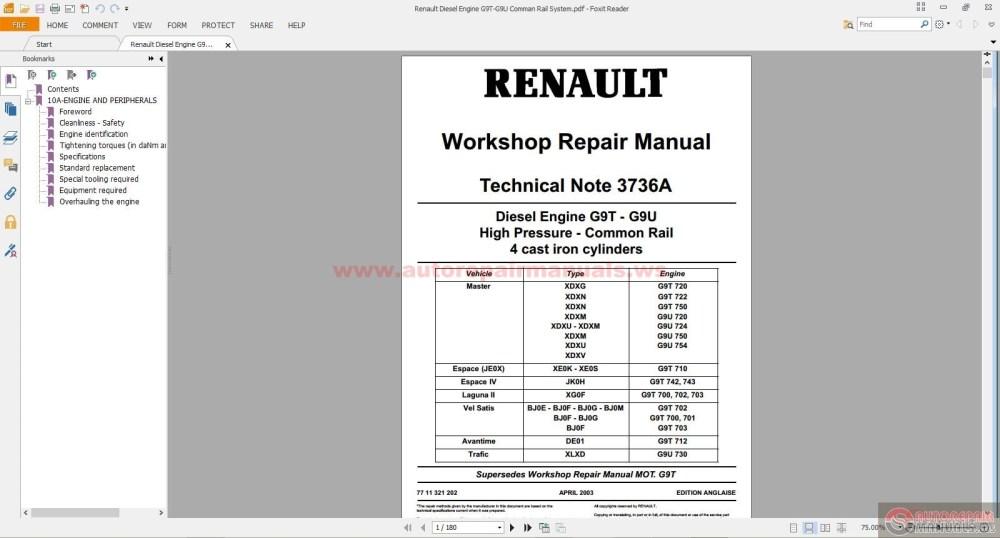 medium resolution of renault diesel engine g9t g9u comman rail system auto repair manual forum heavy equipment renault laguna 2 wiring diagram renault laguna 1 wiring diagram