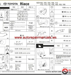 toyota hiace wiring diagram pdf wiring diagram datasource toyota hiace 1989 2004 workshop manual auto repair [ 1076 x 811 Pixel ]