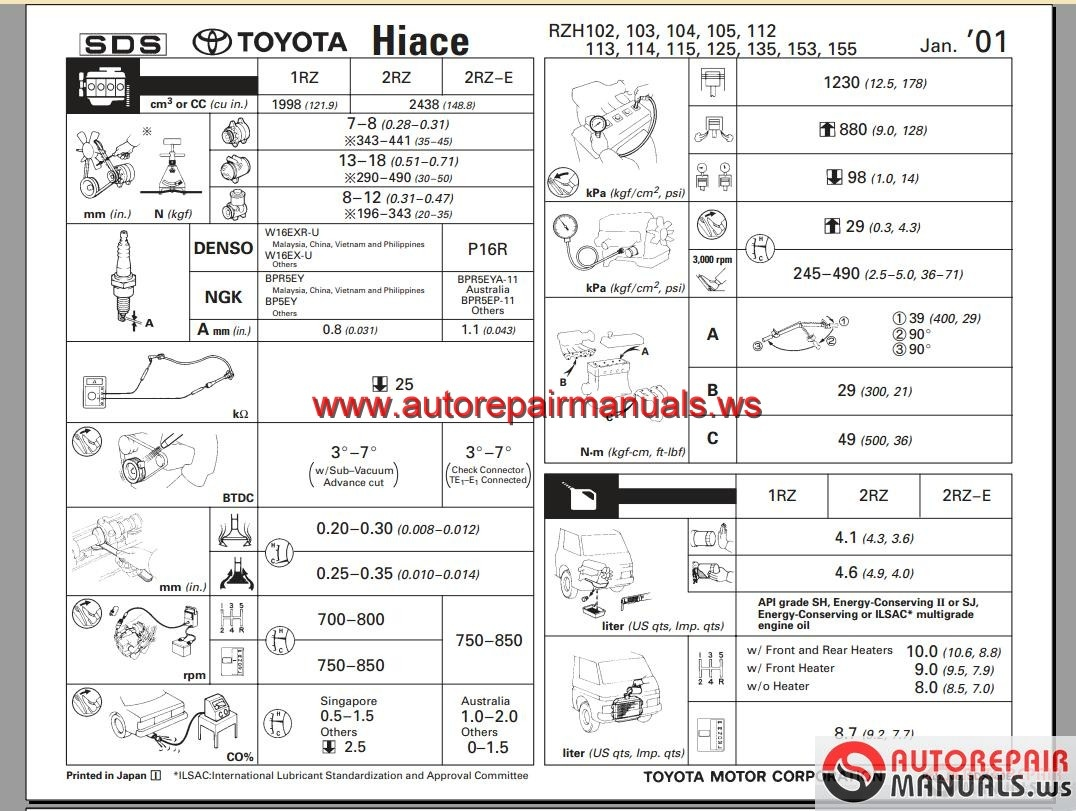 hight resolution of toyota hiace wiring diagram pdf wiring diagram datasource toyota hiace 1989 2004 workshop manual auto repair