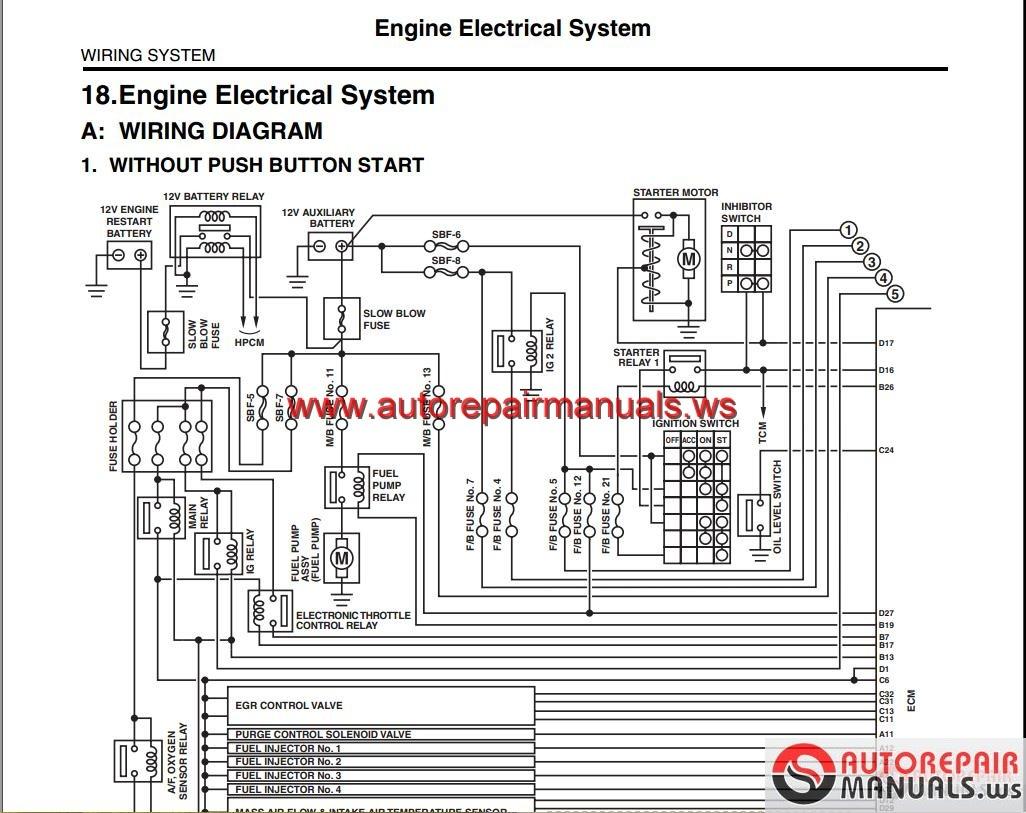 subaru brz stereo wiring diagram hpm male plug xv cross hybrid 2014 usa workshop manual auto