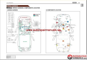 Kyron D145 200807 Service Manuals and Electric Wiring Diagrams | Auto Repair Manual Forum