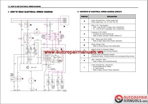 Terex Wiring Diagrams | Wiring Library