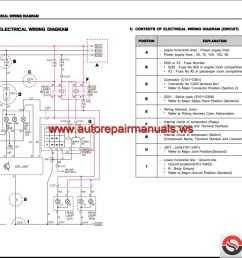 service wiring diagrams also electric meter main panel wiring diagrams [ 1134 x 801 Pixel ]