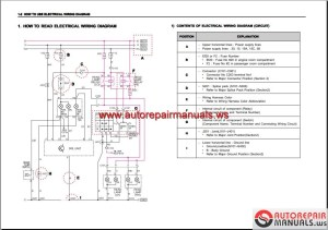 SsangYong Korando Service Manuals and Electric Wiring