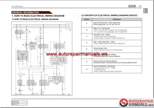 SsangYong Kyron D105 200602 Service Manuals and Electric
