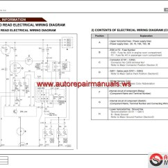 Automotive Wiring Diagrams Manual 2010 Toyota Tundra Stereo Diagram Ssangyong Rexton Y220 2004 04 Service Manuals And Electric