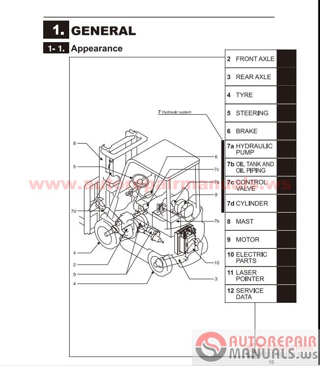 Heavy Truck Fuse Panel, Heavy, Free Engine Image For User