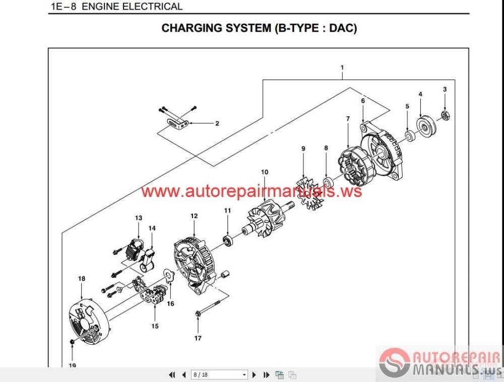 medium resolution of daewoo racer service manual pdf various owner manual guide u2022 daewoo damas wiring diagram daewoo daewoo cielo