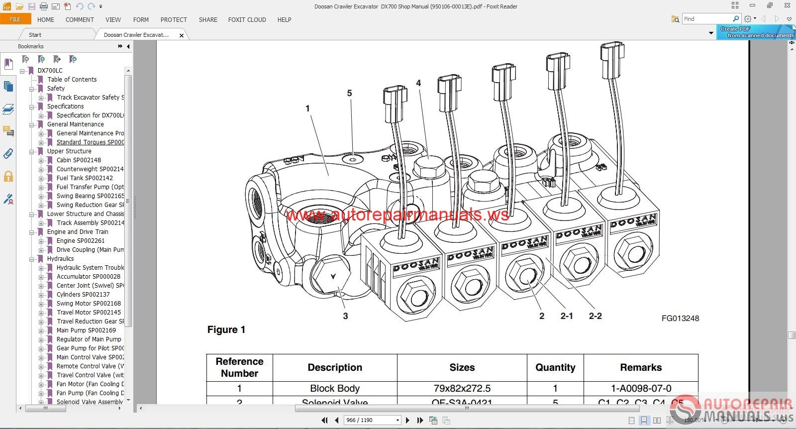 Doosan Forklift Wiring Diagram. Diagrams. Wiring Diagram