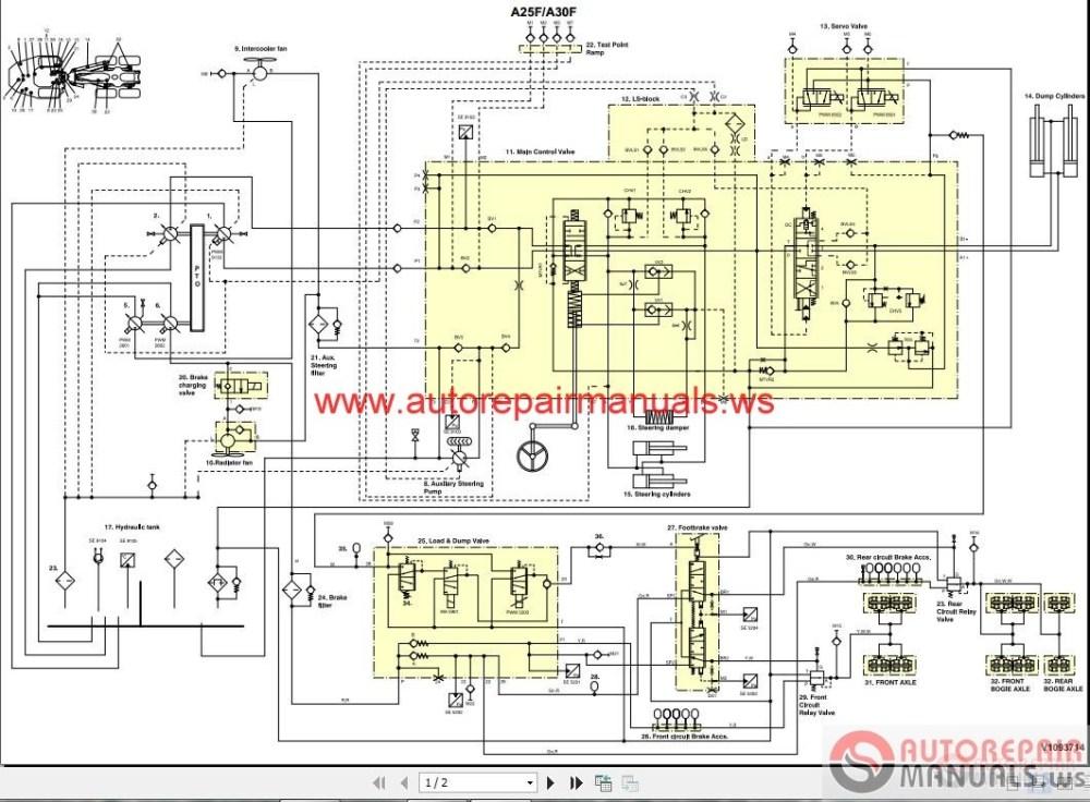 medium resolution of electric forklift truck wiring diagram locks wiring diagram wiring diagram odicis volvo a30 haul trucks volvo