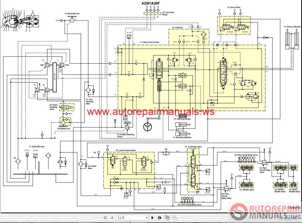 hight resolution of electric forklift truck wiring diagram locks wiring diagram wiring diagram odicis volvo a30 haul trucks volvo
