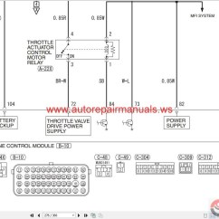 Mitsubishi Lancer Audio Wiring Diagram Citroen C4 Boot Evolution X 2008 Diagrams Auto