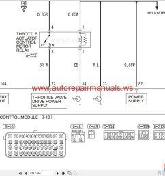 mitsubishi lancer evolution x 2008 wiring diagrams auto repairlancer mitsubishi wiring diagram 21 [ 1224 x 779 Pixel ]