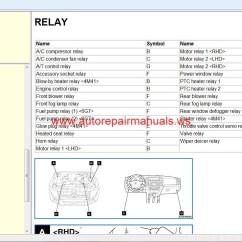 Mitsubishi Pajero Wiring Diagrams The Night Book Plot Diagram 2013 Service Manual Auto Repair