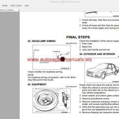 Mitsubishi Pajero Wiring Diagrams Pdf Garmin 6 Pin Transducer Diagram Grandis 2004 2006 Service Manual Auto Repair