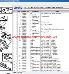 volvo penta 5 7 wiring diagram for 1998 basic guide wiring diagram u2022 volvo penta [ 1366 x 730 Pixel ]