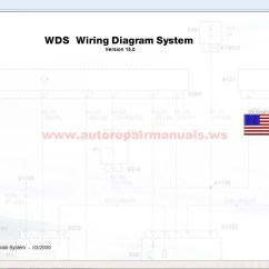 Wds Wiring Diagram Of A Section Cell Membrane Bmw V15 And Mini V7 System Auto