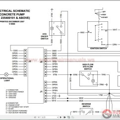 Bobcat T190 Wiring Diagram 7 Pin N Type Trailer Plug Uk S150 773 Parts Breakdown