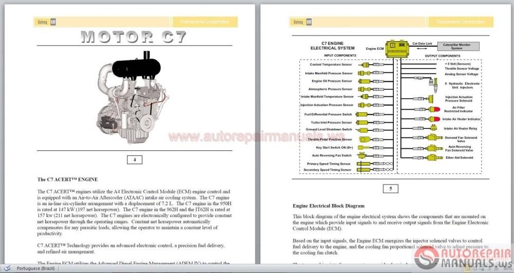 medium resolution of caterpillar engine c7 techincal manual