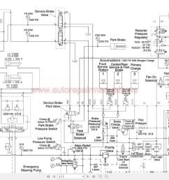 terex hd1000 1tonne dumper array terex ta25 ta27 ta30 training manual auto repair manual forum rh autorepairmanuals ws [ 1325 x 759 Pixel ]