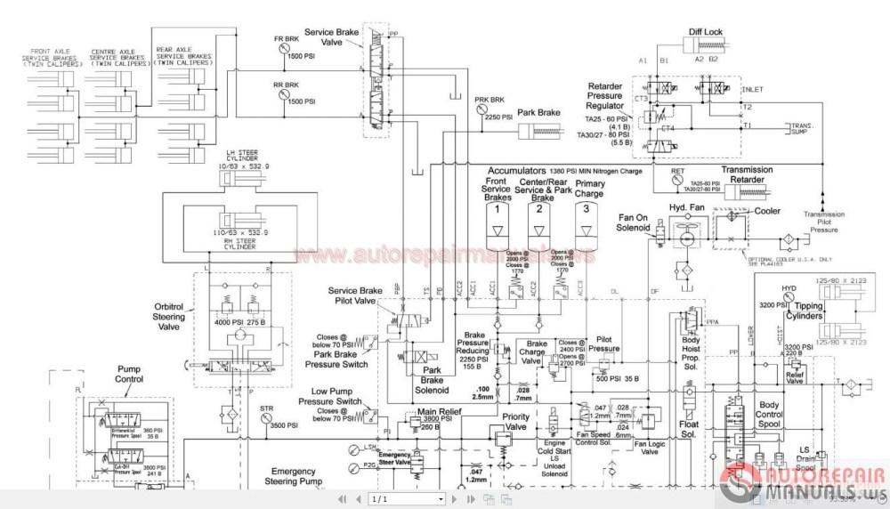 medium resolution of terex hd1000 1tonne dumper array terex ta25 ta27 ta30 training manual auto repair manual forum rh autorepairmanuals ws