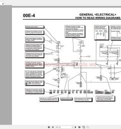 mitsubishi grandis 2004 2010 workshop manual auto repair manual mitsubishi eclipse diagram mitsubishi grandis wiring diagram [ 1452 x 809 Pixel ]