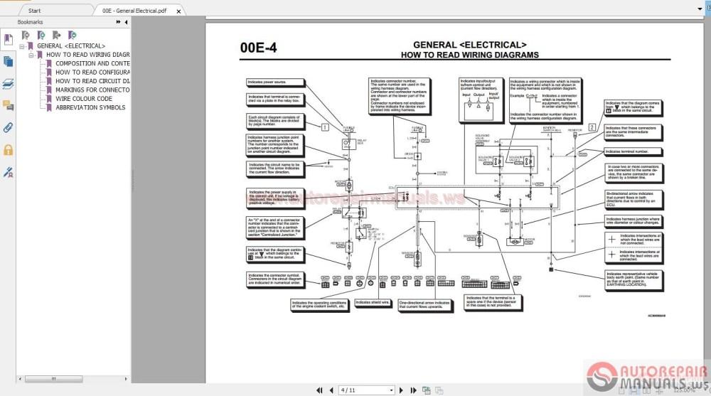 medium resolution of mitsubishi grandis 2004 2010 workshop manual auto repair manual mitsubishi eclipse diagram mitsubishi grandis wiring diagram
