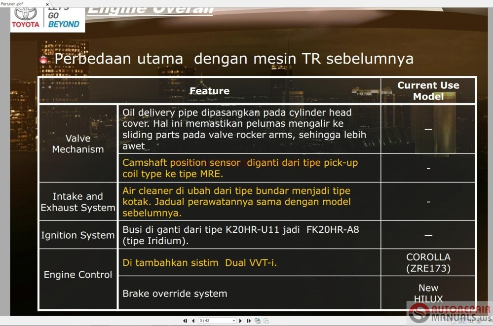 medium resolution of toyota gsic repair manual wiring diagram body repair and etc full img