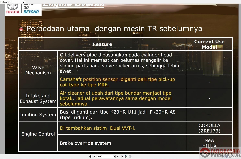 hight resolution of toyota gsic repair manual wiring diagram body repair and etc full img
