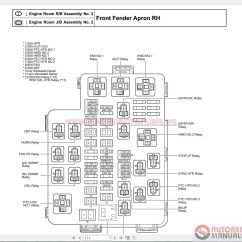 Toyota Electrical Wiring Diagram How To Tie A Bowline Knot Rav4 Fuse Box Hyundai Tucson