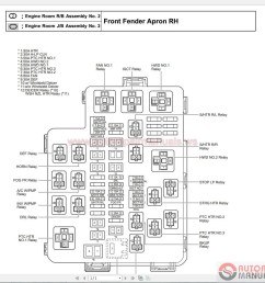 02 rav4 fuse diagram wiring diagram expert 2002 fuse box diagram 2002 rav4 [ 1102 x 978 Pixel ]