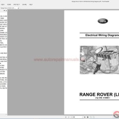 Land Rover Discovery Parts Diagram 3 Phase Dol Starter Wiring Lr3 2005 Diagrams Circuit 2004