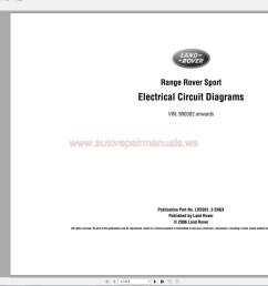range rover eas wiring diagram wiring library 2015 jeep wrangler wiring diagram 2015 range rover sport wiring diagram [ 1749 x 998 Pixel ]