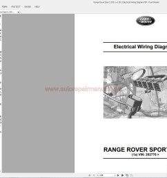wiring diagram click here to download a pdf recommended wiring range rover sport l320 1  [ 1491 x 1041 Pixel ]