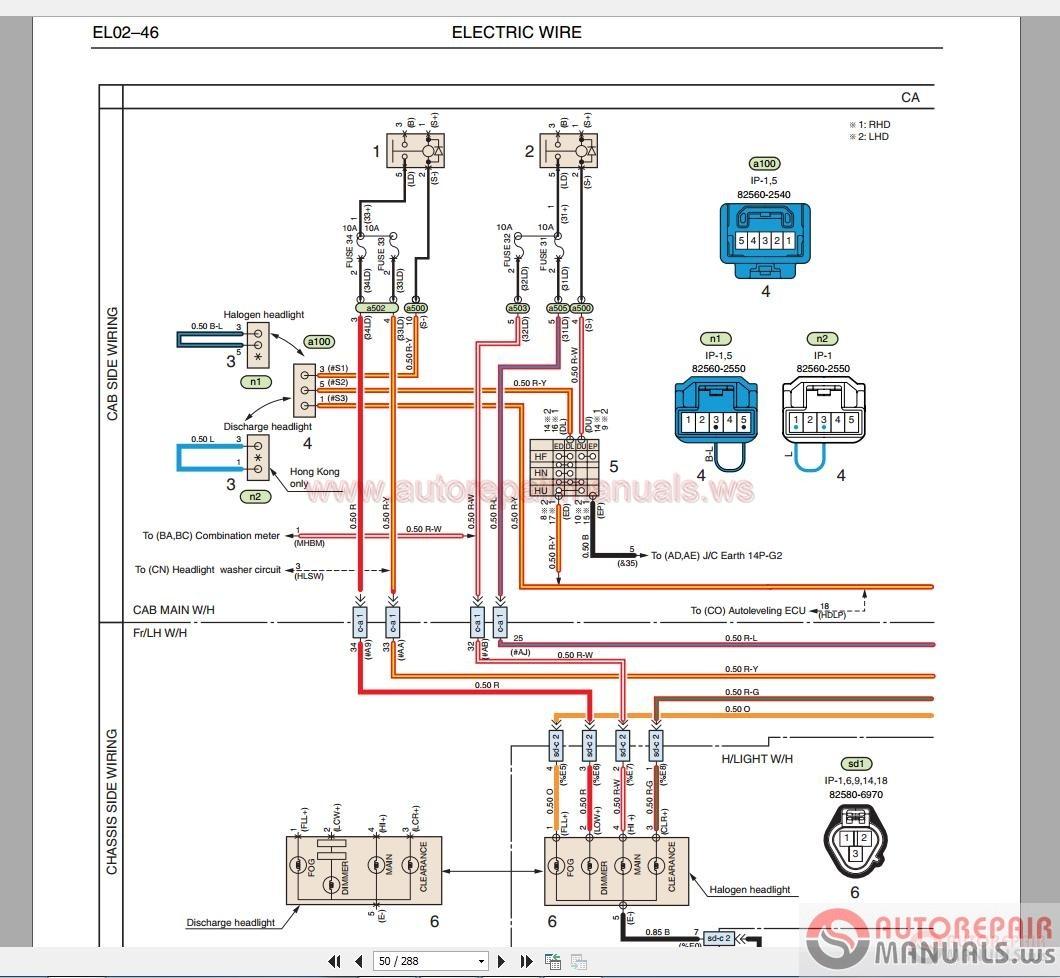 hight resolution of hino truck full set manual dvd auto repair manual forum 6 2 diesel wiring diagram
