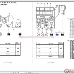 Mazda 6 Wiring Diagram Manual Duplex Rtd 3 2015 2 4l Diagrams Auto Repair