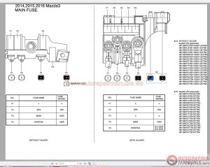 MAZDA 3 2015 24L Wiring Diagrams | Auto Repair Manual